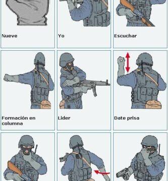 señales de mano señas militares tacticas