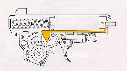 ¿Como funciona un arma de Airsoft? Taller